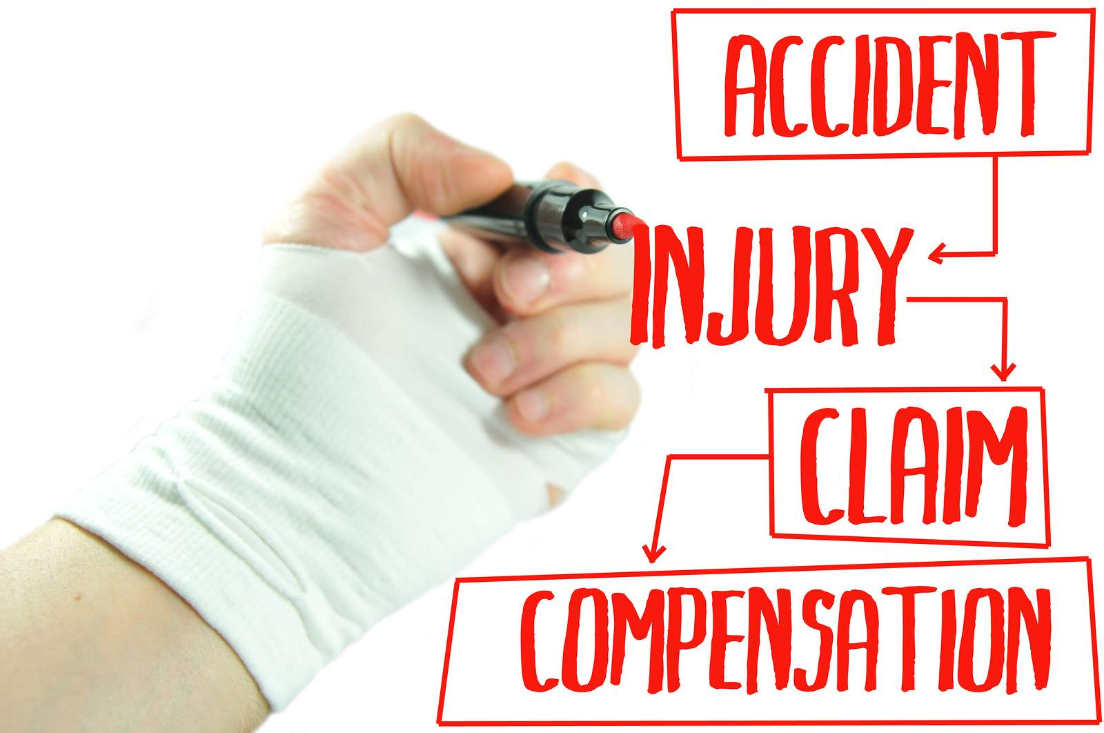 Personal Injury Lawyers in Clearwater